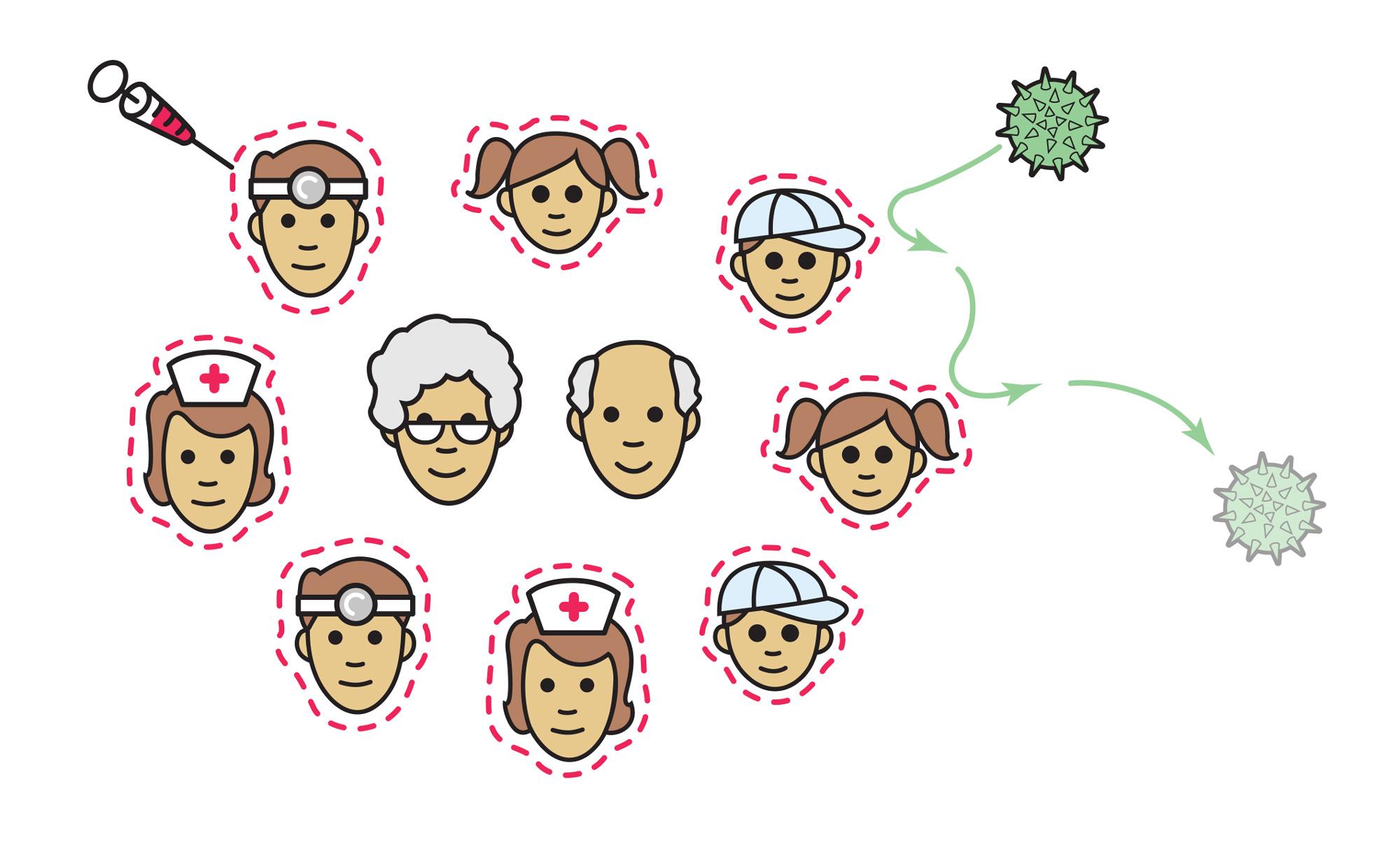 Herd immunity vaccination concept
